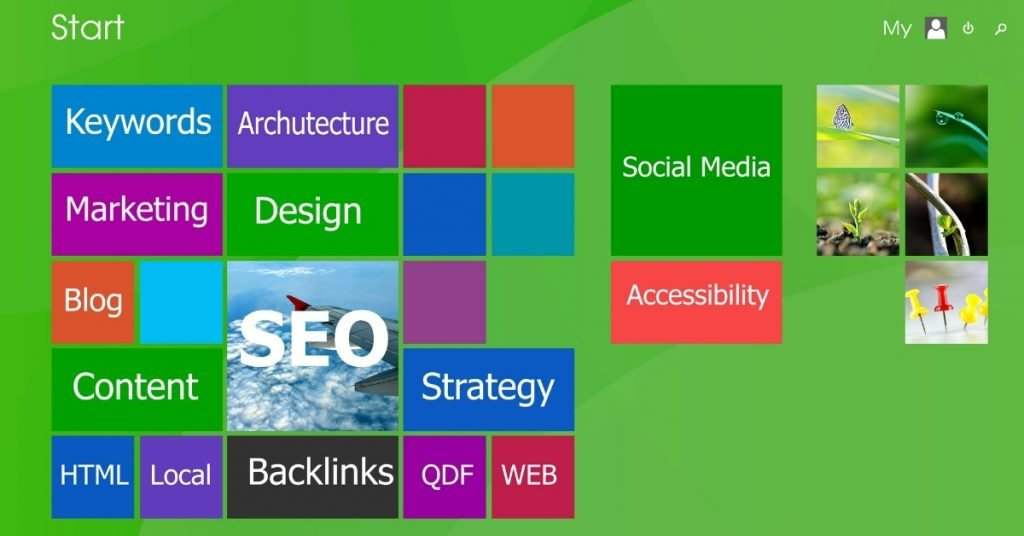 what does a digital seo agency do
